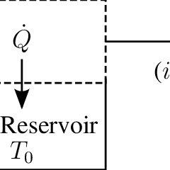 (PDF) Entropy Generation Analysis of Desalination Technologies