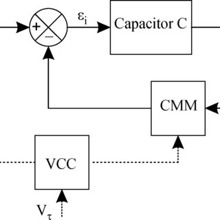 Voltage-current converter using 1 op-amp, 1 PMOS