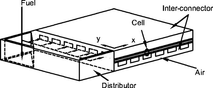 Schematic diagram of a unit of solid oxide fuel cell in
