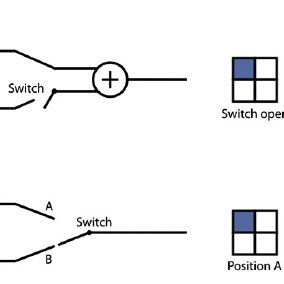 Strategies for combining logic gates. In the serial