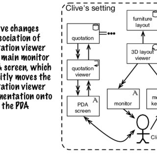 (PDF) Fiia: User-centered development of adaptive