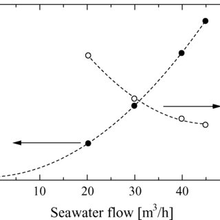 Principle of the helical-type seawater MHD generation
