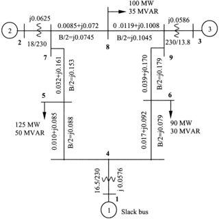 (PDF) MATLAB/Simulink-Based Transient Stability Analysis