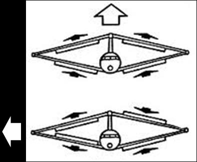 a) Typical Joined-Wing Configuration [1] b) Possible