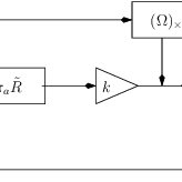 (PDF) Complementary filter design on the special