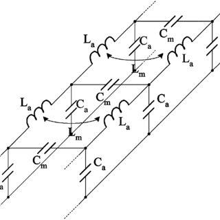(PDF) Wide tuning-range planar filters using lumped