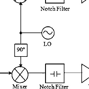 (PDF) DC offset control with application in a zero-IF 0.18