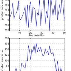 Fmcw Radar Block Diagram Heil Air Handler Wiring Of A Pll Stabilized K-band Radar. | Download Scientific