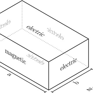 Layer structure of the planar Gunn diode showing the