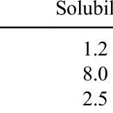 (PDF) The Purification of Crude Zinc Oxide Using Scrubbing