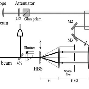 In-situ OES spectra of diamond films grown by microwave Ar