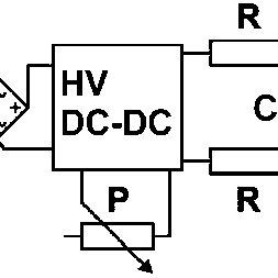 (PDF) Lightning-Triggered Electroporation as a Mechanism