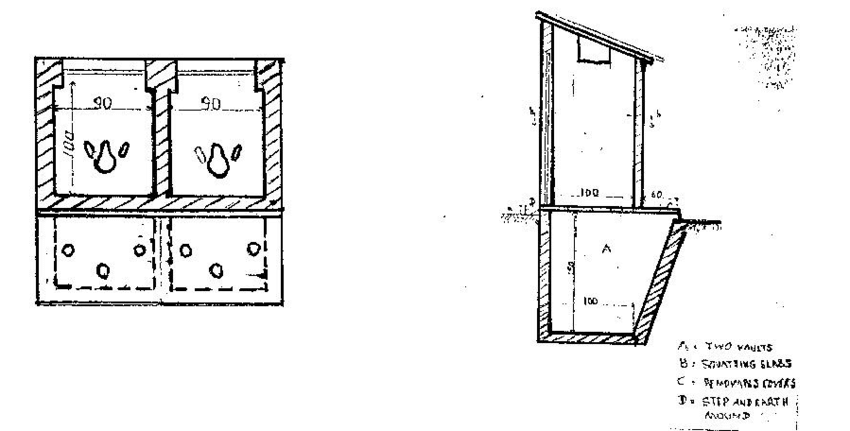 Double Vault Latrine Showing Parts of the System