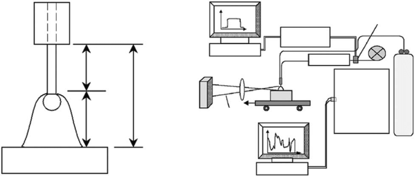 (a) Representation of the distance between the workpiece