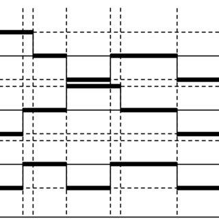(PDF) V.A. Gorbatov Theory of Characterization