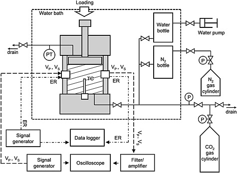 Schematic drawing of test setup. Note that VP indicates a