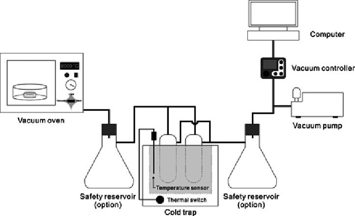 Schematic diagram for wet-type vacuum saturation system
