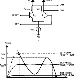 circuit configuration of the cml type sr latch circuit a circuit implementation of a [ 850 x 1055 Pixel ]