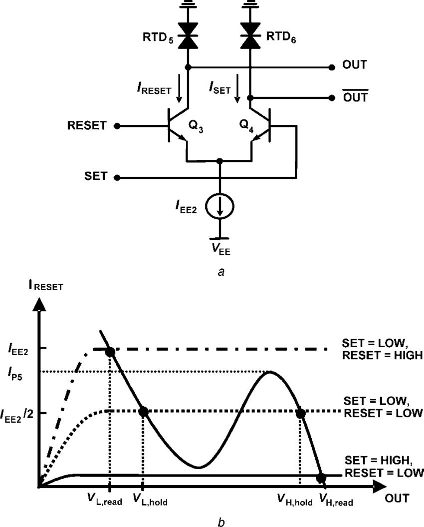 hight resolution of circuit configuration of the cml type sr latch circuit a circuit implementation of a