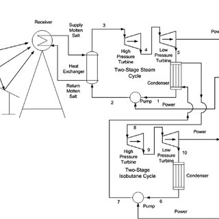 Schematic diagram of flat plate solar thermal collector