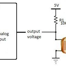 (PDF) Design and Construction of Microcontroller Based