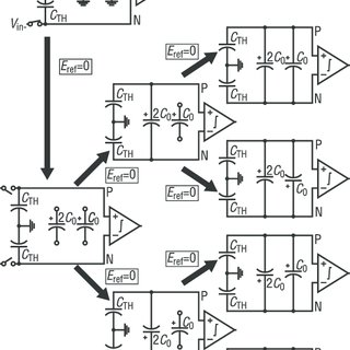 (PDF) A SAR ADC With a MOSCAP-DAC