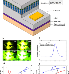 structure and performance of a yellow green light emitting diode led with [ 850 x 1272 Pixel ]