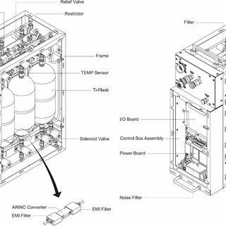 3D schematic of equipments and airflow tubes below the