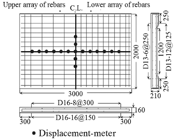 Arrangement of the rebars and locations of the