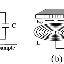 Schematic diagram of the Open-Flat Coil based LC resonator