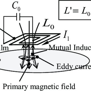 Phase leakage electric circuit of the TDM for multilayer
