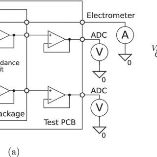 (PDF) A configurable qualitative-modeling-based silicon