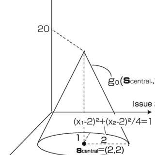The iceberg of unconsciousness; a visual representation of