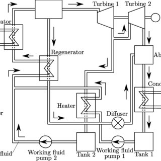 Structure of separator in an OTEC experimental plant with