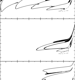 trajectories on hr diagram after the models settle on the horizontal branch when the mass [ 850 x 1444 Pixel ]