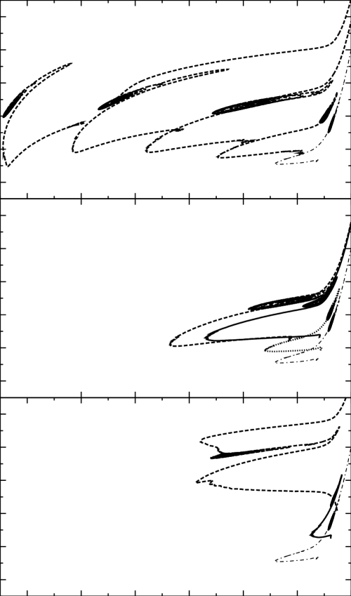 small resolution of  trajectories on hr diagram after the models settle on the horizontal branch when the mass