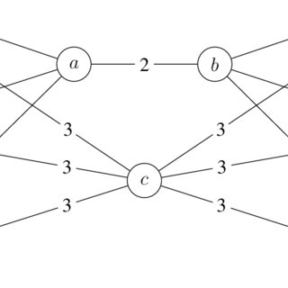 (PDF) Game-theoretic Network Centrality: A Review