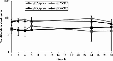 Single effect of electrochemical treatment (TinO2nÀ1