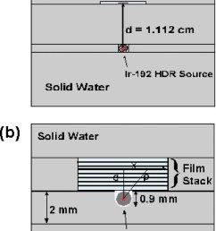 film set diagram [ 800 x 1060 Pixel ]
