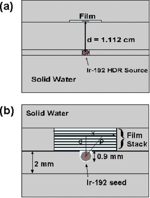 small resolution of film set diagram