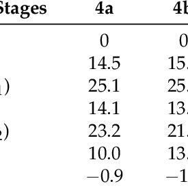 (PDF) Rearrangements of Cycloalkenyl Aryl Ethers