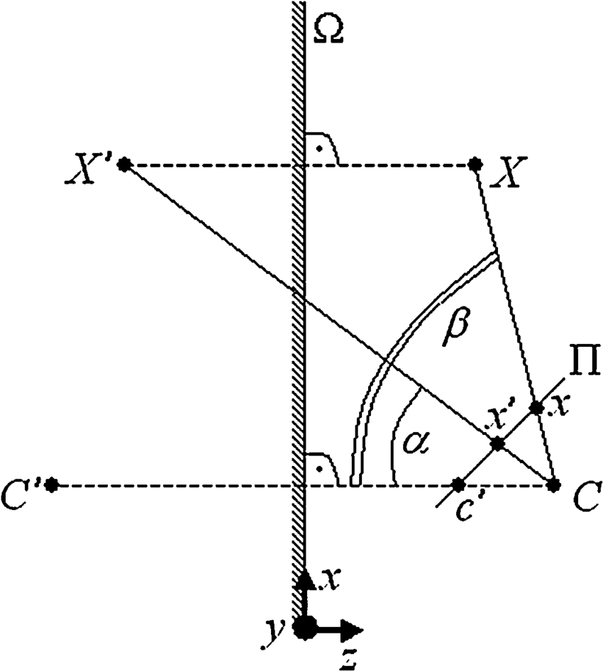 medium resolution of simple model for reflective surface c c c c is