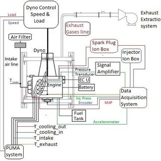 (PDF) Multi Sensing Fuel Injector in Turbocharged Gasoline