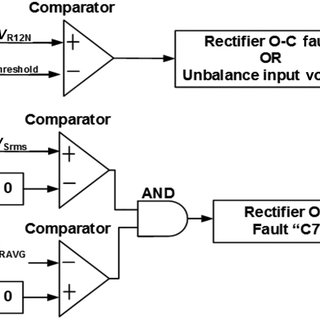 (PDF) Real-Time Diagnosis for Open-Circuited and Unbalance