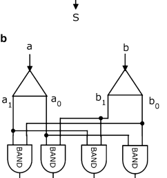 gf 4 a addition b multiplication circuit block diagram bxor binary xor gate [ 850 x 2889 Pixel ]