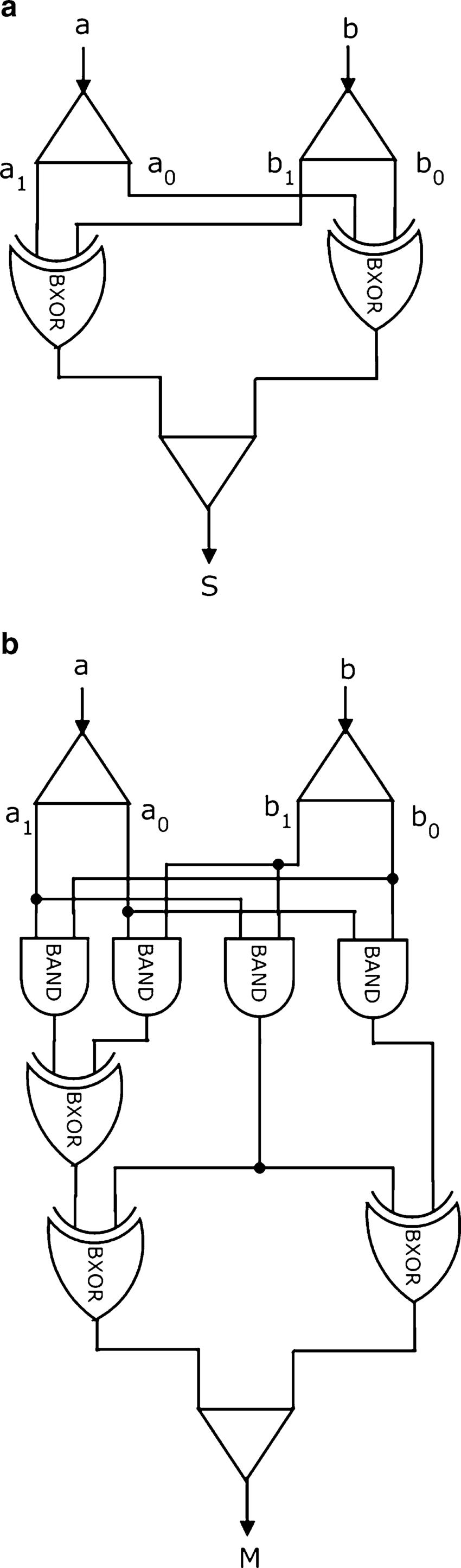 medium resolution of gf 4 a addition b multiplication circuit block diagram bxor binary xor gate