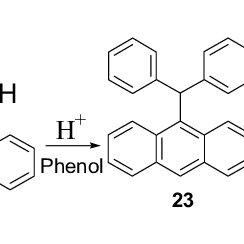 (PDF) Hard-soft acid-base (HSAB) principle and difference