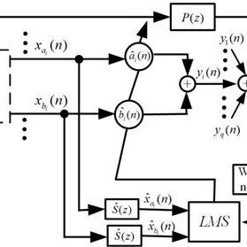 (PDF) Adaptive switching vibration control of flexible