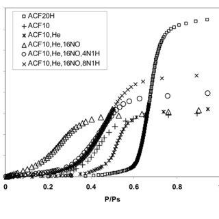 Energy dispersive X-ray (EDX) spectrum of the area