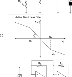 a active band pass filter based chua s circuit b characteristics of [ 850 x 1590 Pixel ]